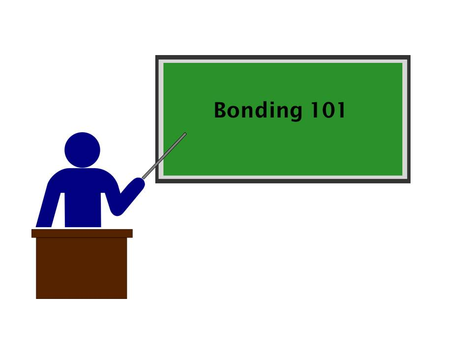 Bonding 101 Key Things You Need To Know About Contract Surety Bonds